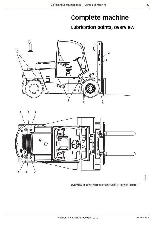 Still Fork Truck R70-60, R70-70, R70-80: R7126-R7128; Kalmar DCE-50 Maintenance Workshop Manual