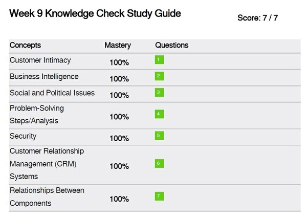 IT 205 Week 9 Knowledge Check Study Guide