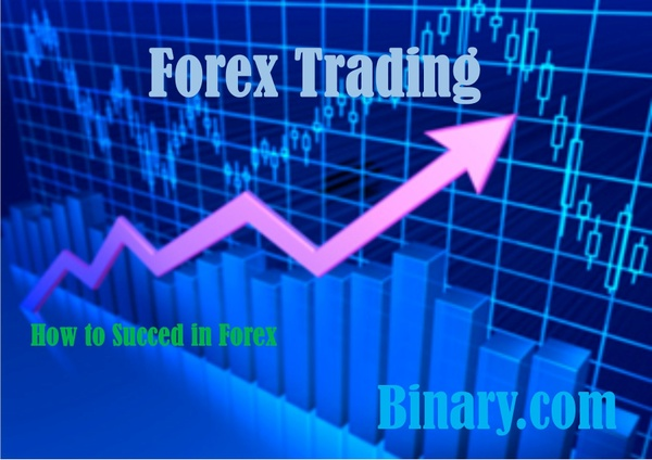 Forex strategy 95% winning