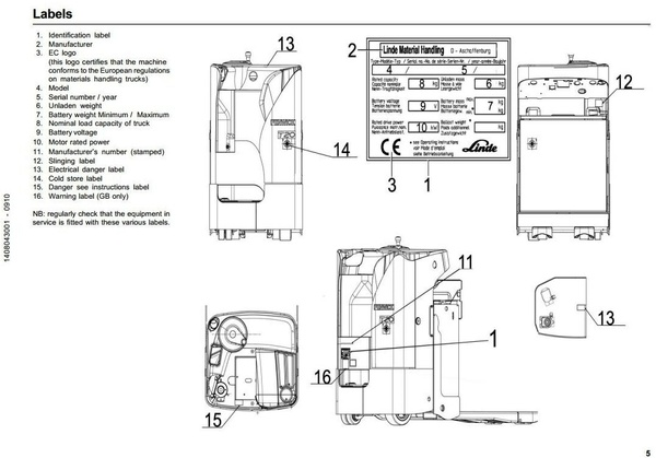 Linde Pallet Truck Type 140: T20R: SN = N000148 Operating Instructions (User Manual)