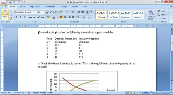 The market for pizza has the following demand and supply schedules