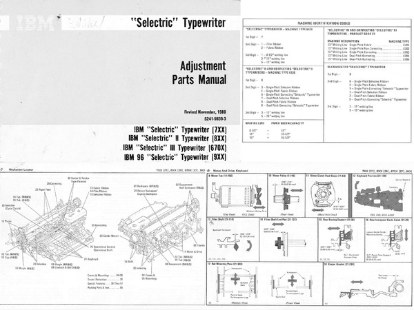 IBM S241-5939-3 Selectric Typewriter APM Adjustment Parts Manual