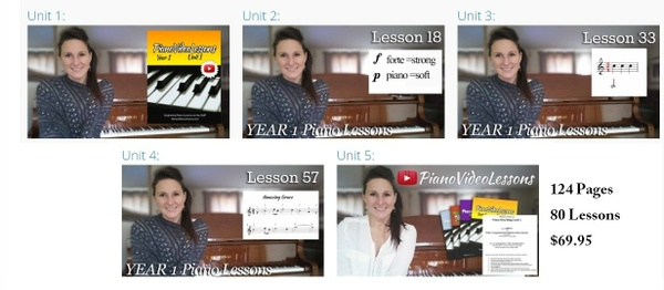 YEAR 1 - Comprehensive Beginner Piano Lessons - Complete Units 1 - 5, [80 lessons] 124 pages.