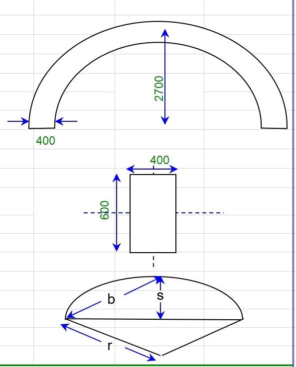 Curved Beam Design