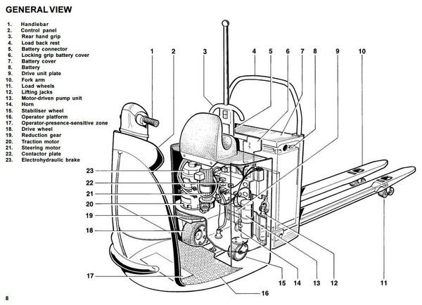Linde Order Picker Type 149: N20, N25 Operating Instructions (User Manual)