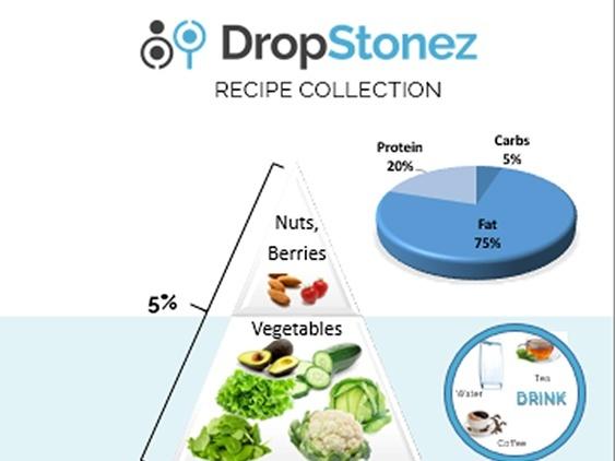 DropStonez e-CookBook