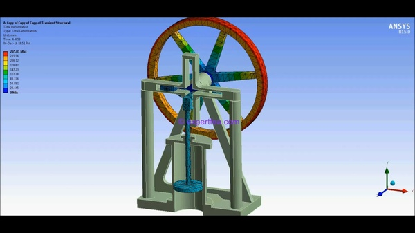 ANSYS MECHDAT file and 3D model for piston mechanism