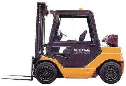 Still LPG Fork Truck R70-40T, R70-45T, R70-50T: R7084, R7085, R7086 Parts Manual