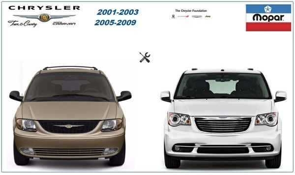 CHRYSLER TOWN & COUNTRY 2001-2009 WORKSHOP MANUALS