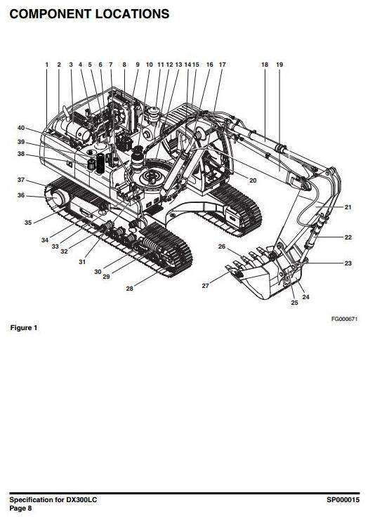 Doosan Crawler Excavator Type DX300LC S/N: 5001 and Up Workshop Service Manual