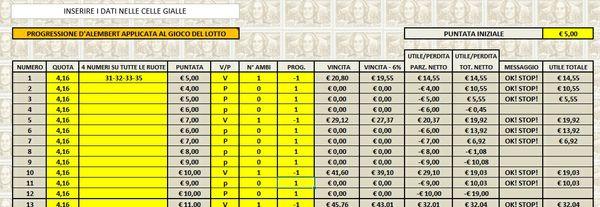 D'Alembert Lotto (4 numeri su tutte le ruote)