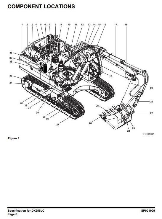 Doosan Crawler Excavator Type DX255LC S/N: 5001 and Up Workshop Service Manual