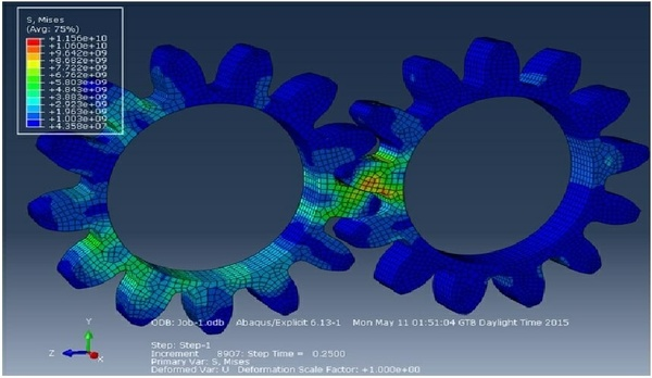 Solved FEA as ABAQUS files for TUTORIAL 1