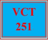 VCT 251 Week 4 Individual: Company Logo