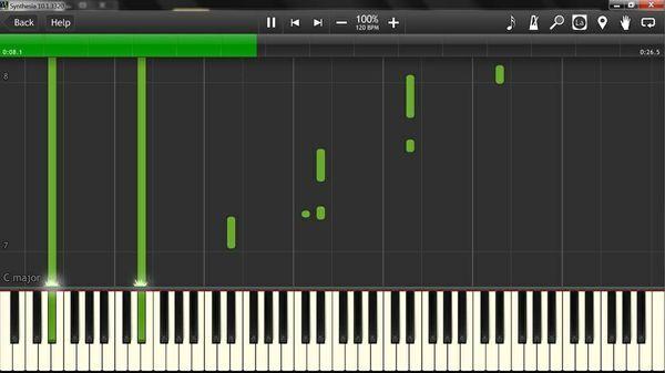 Tears Dry On Their Own MIDI