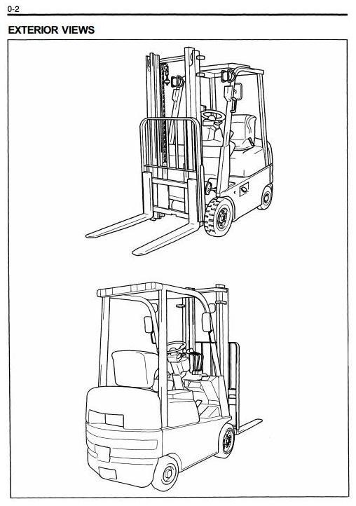 Toyota LPG Forklift Truck 7FGCSU20, 7FGCU15, 7FGCU18 Workshop Service Manual