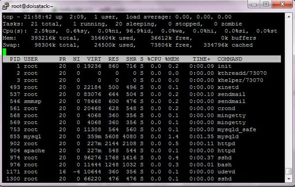 Virtual Private Server #2