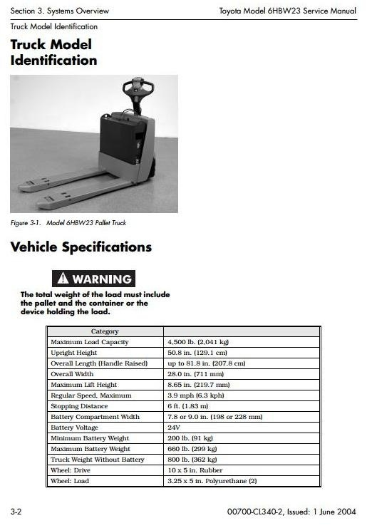 Toyota Electric Pallet Truck Type 6HBW23 sn 22000 and up Workshop Service Manual