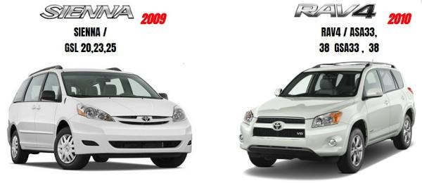 Toyota Rav4 & Sienna GSIC Workshop Manual