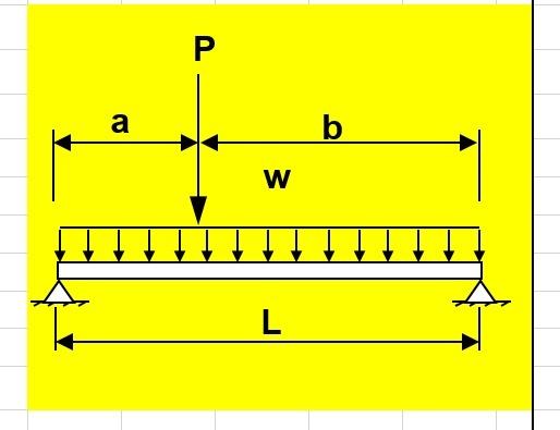 Simple Beam Design