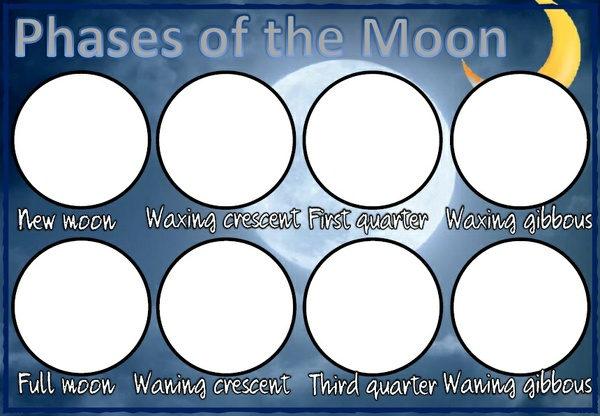 PHASES OF THE MOON - PDF
