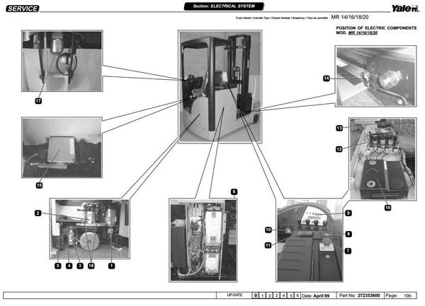 Yale Reach Truck B849 Series: MR14, MR16, MR18, MR20 Workshop Service Manual