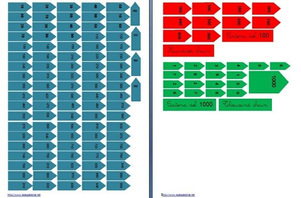 Frecce per catene del 100 e del 1000 colore - ARROWS FOR MONTESSORI 100 AND 1000 CHAINS colored