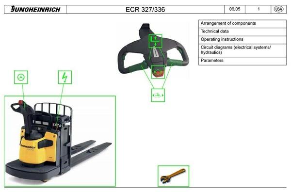 Jungheinrich Pedestrian Pallet Truck Type ECR 327, ECR 336 (from 03.2012) Workshop Service Manual
