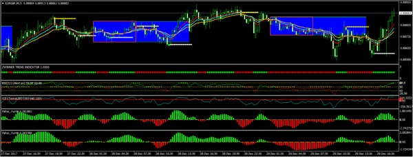 ZWinner-20Advanced Breakout FOREX MANUAL TRADING SYSTEM MT4