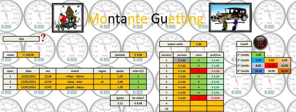 Montante Guetting