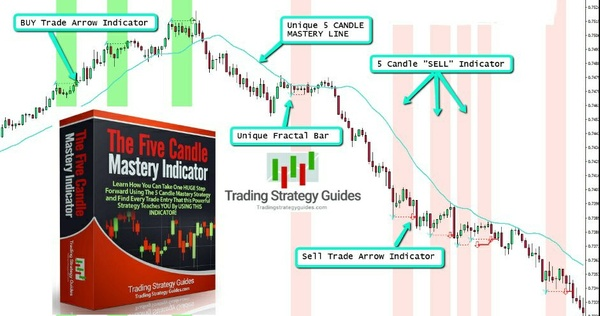 The Five Candle Mastery Indicator + 55 Page Strategy Guide MANUAL TRADING SYSTEM FOR MT4