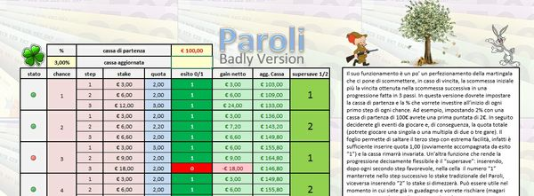 Paroli (Badly Version)
