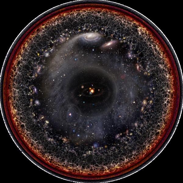 Observble Universe Logarithmic Illustrtion (high resolution 8400px * 8400px)
