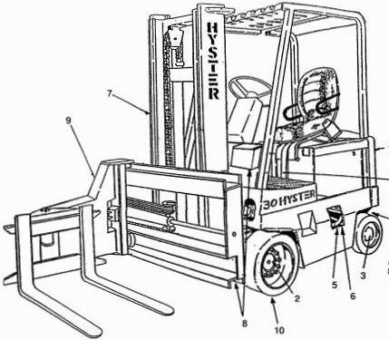 toyota 8 series forklift manual