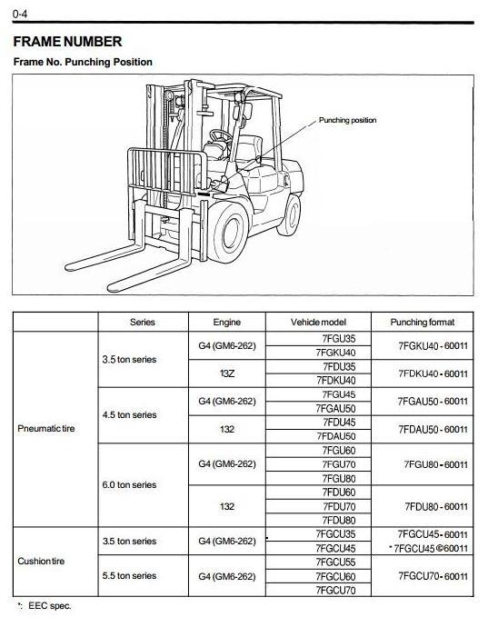 Lovely Toyota Forklift 7fgu35/45/60/70/80, 7fgku40, 7fgau50,