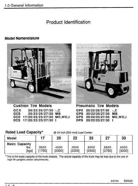 Clark Diesel Truck Type GP138I: DCS / DPS17I, DPS20I, DPS22I, DPS25I, DPS27I, DPS30I Service Manual