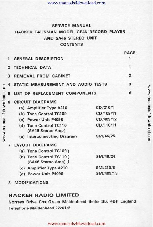 Hacker GP46 Talisman Service Manual