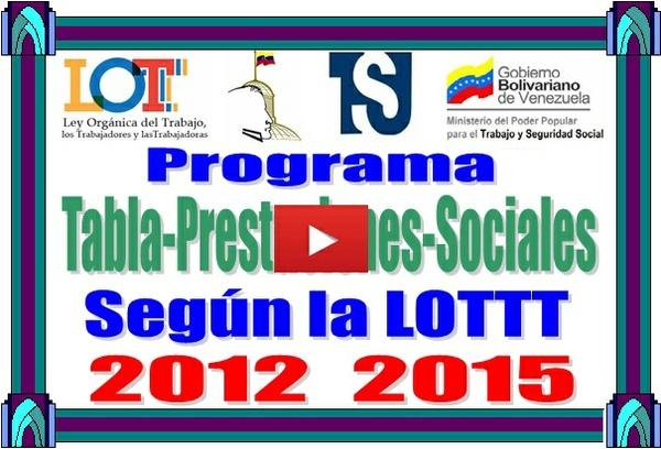 Según la LOTTT Tabla de Prestaciones Sociales