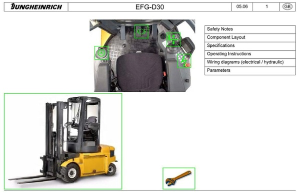Jungheinrich Electric Lift Truck Type EFG D30  (12.2005-12.2008) Workshop Service Manual