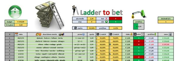 Ladder To Bet