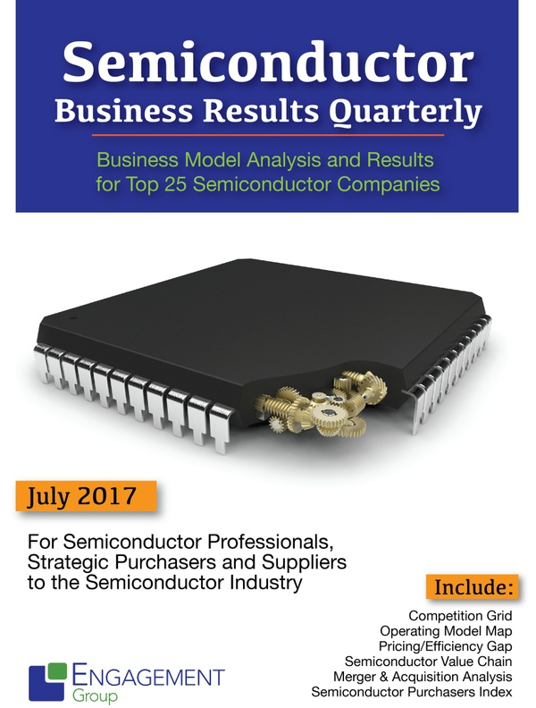 Q1-2017 Semiconductor Business Results Quarterly, Full Report