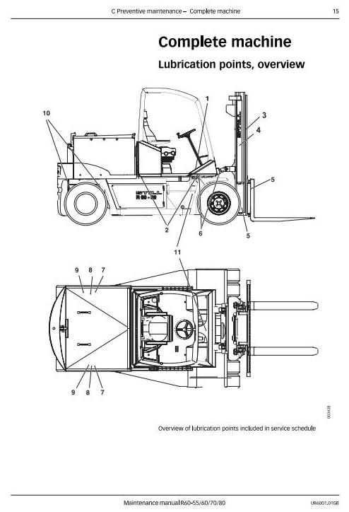 Still Fork Truck Type R60-55/60/70/80: 6125-6128; Kalmar ECE 50-90 Maintenance Service Manual