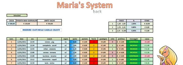 Maria's System