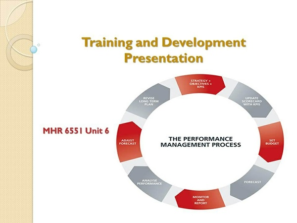 MHR 6551 Unit 6 PowerPoint Presentation - Training and Development [16 Slides + Speaker Notes]