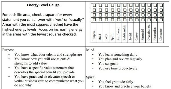 Energy Level Gauge