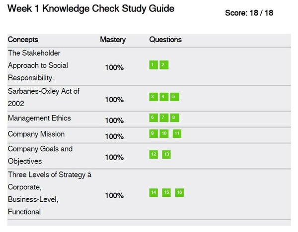 STR 581 Week 1 Knowledge Check Study Guide
