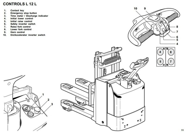 Linde Pallet Truck Type 141: L12L, L12LP Operating and Maintenance Instructions