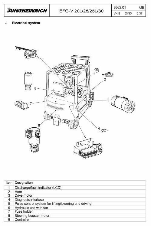Jungheinrich Electric Lift Truck EFG-VD25, EFG-VD30 (04.1997-01.2001) Workshop Service Manual