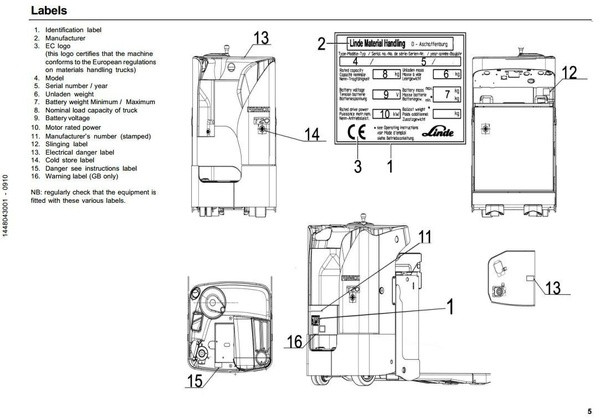 Linde Pallet Truck Type 144: T20S from N 01094 Operating Instructions (User Manual)