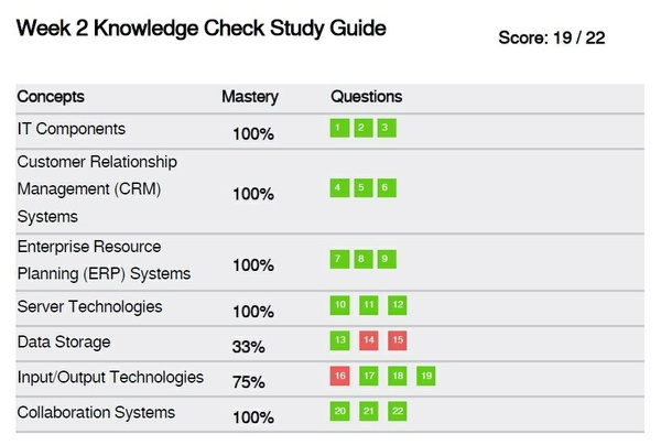 IT-205-Week-2-Knowledge-Check-Study-Guide